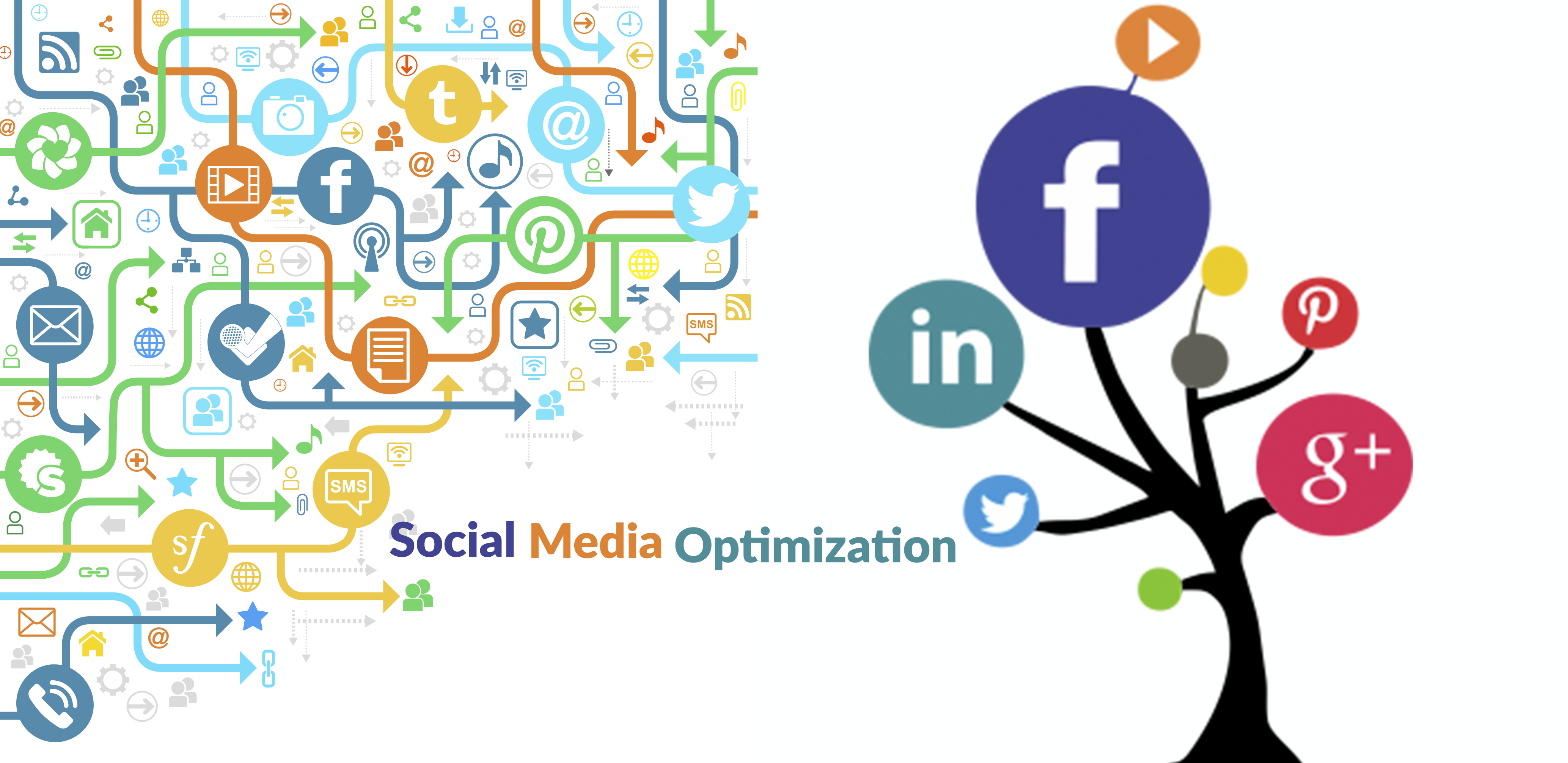Role Of Social Media Optimization In Digital Marketing